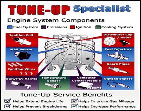 Engine Tune Up L Digital Sound Auto Repair